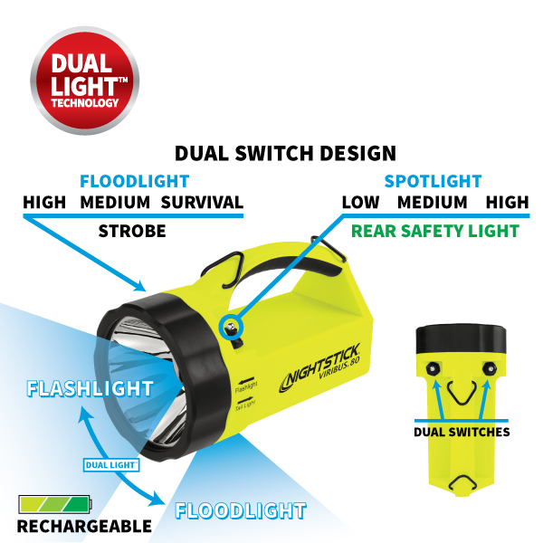 Bayco, Intrinsically Safe Dual-Light Lantern - Rechargeable Green