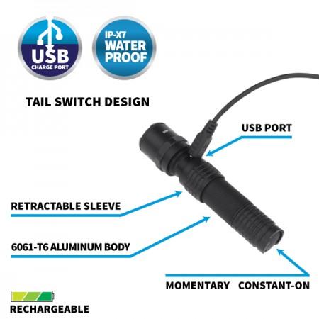 USB-320